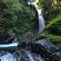 釜滝の流れ