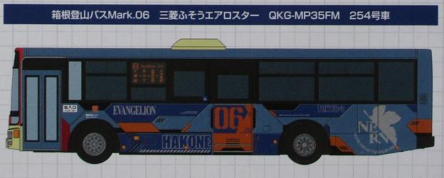 N283 箱根登山バスB254号車01 パッケージイラスト