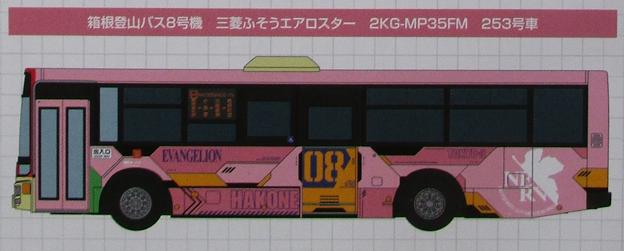 N284 箱根登山バスB253号車01 パッケージイラスト