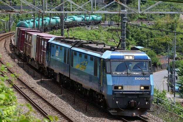EH200 83レ