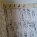 Photos: 略年表 北関東歌謡の系譜