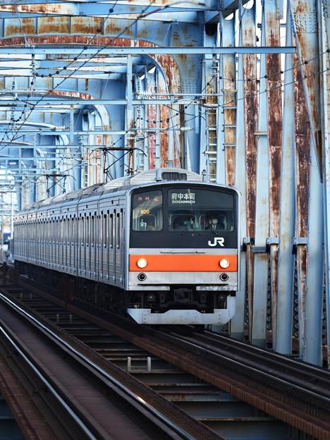 Photos: 鉄道雑誌風?