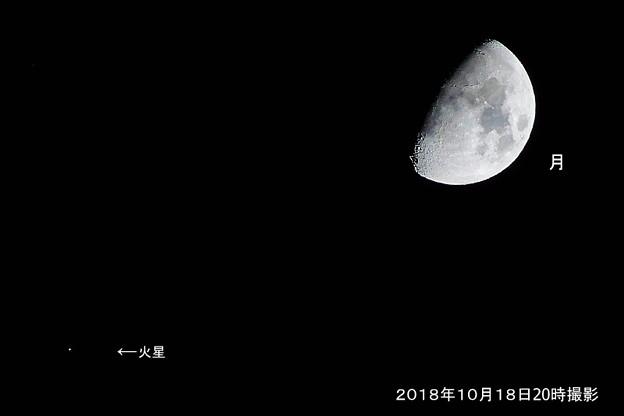 月と火星が大接近