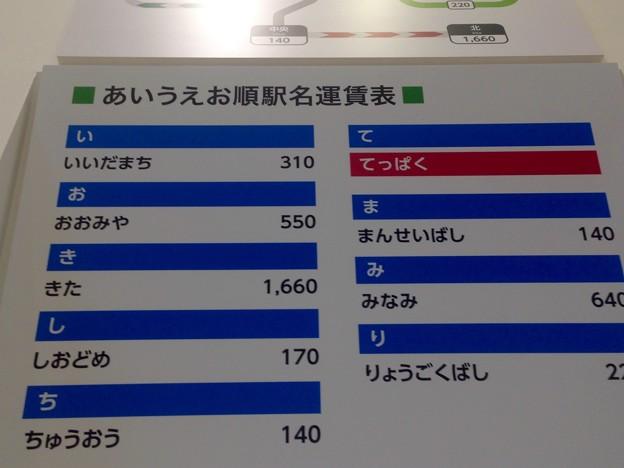 No.344 鉄道博物館 てっぱく駅 運賃表