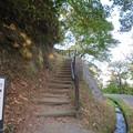 二本松城(福島県二本松市)二合田用水