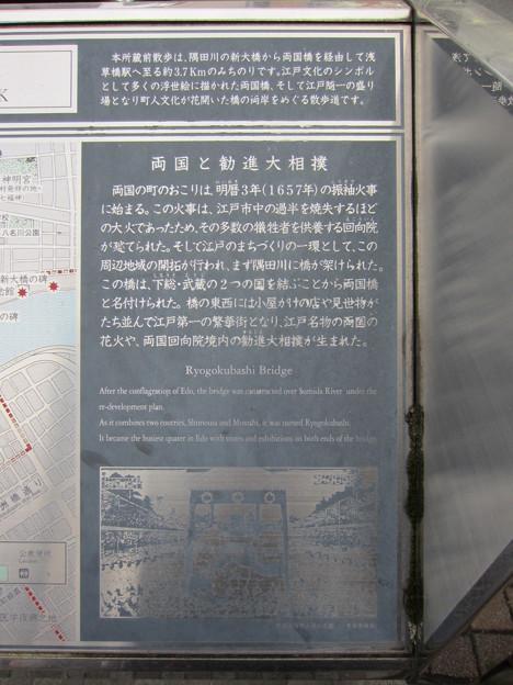 御竹蔵跡(墨田区横網2丁目)横網町公園前交差点