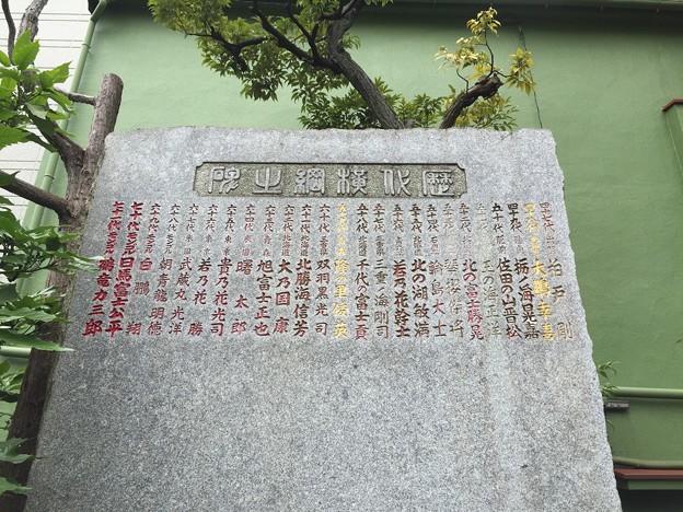 野見宿禰神社(墨田区亀沢2丁目)歴代横綱之碑