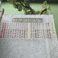 Photos: 野見宿禰神社(墨田区亀沢2丁目)歴代横綱之碑