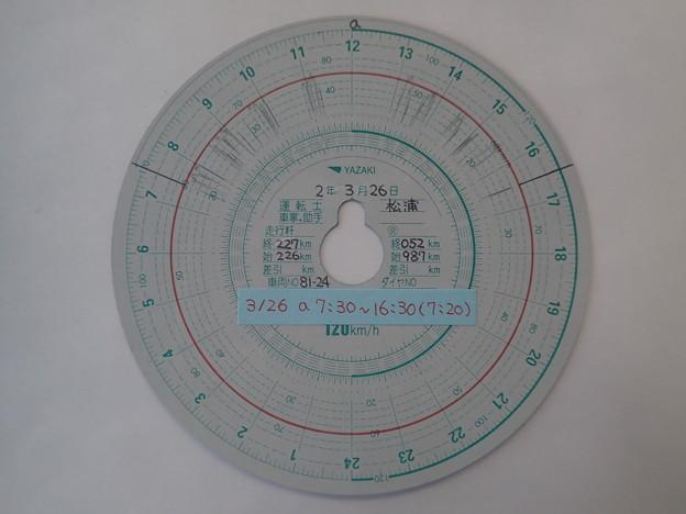 20200326a