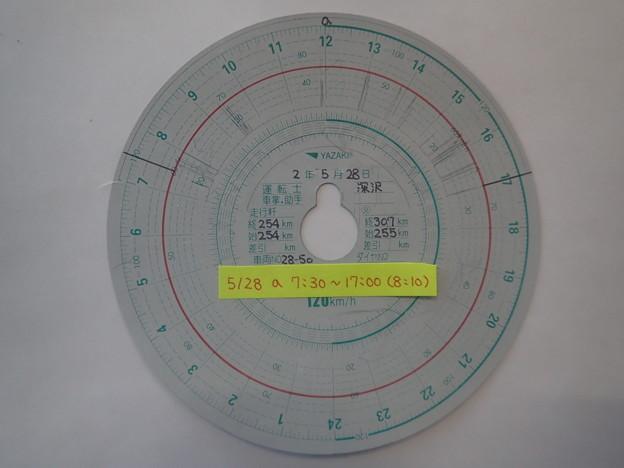20200528a