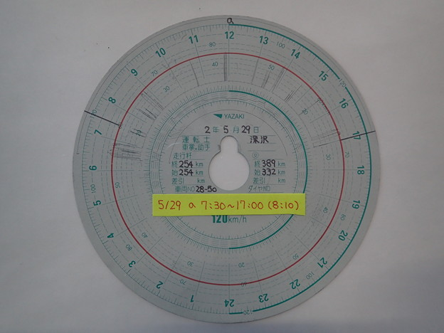 20200529a
