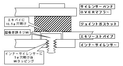 20200227インナーサイレンサー固定方法