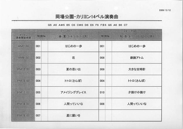 Photos: カリヨン演奏スケジュール