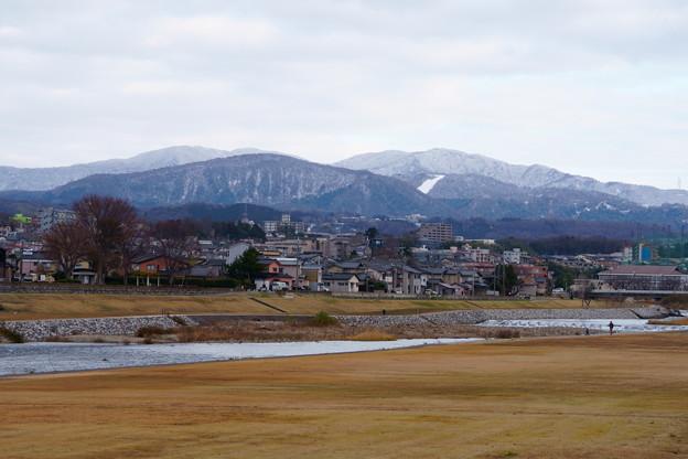 犀川から医王山と戸室山