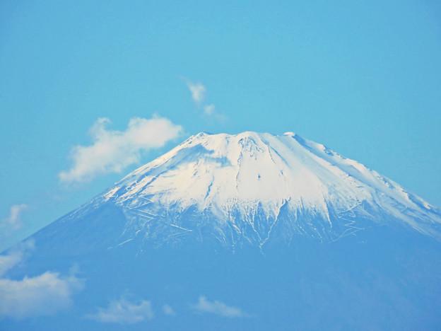 富士山山容