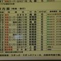 Photos: 函館駅寝台特急時刻表