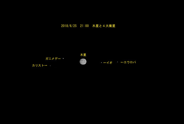 Photos: 今日の木星