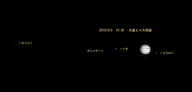 8月5日 木星