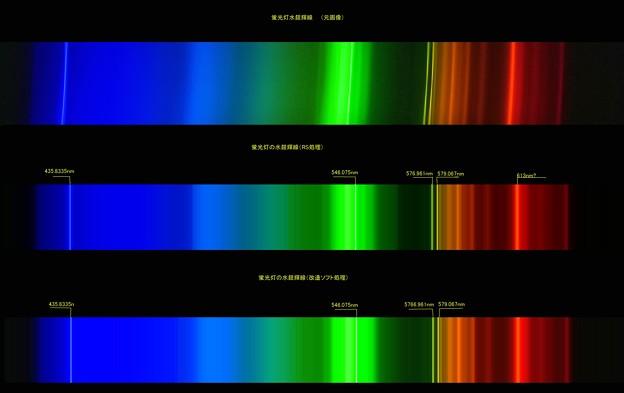 蛍光灯の水銀輝線