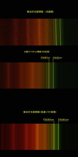 蛍光灯の水銀線