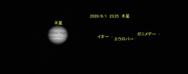 8月1日 木星