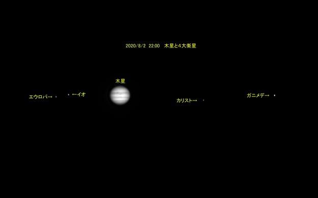 Photos: 8月2日 木星と4大衛星
