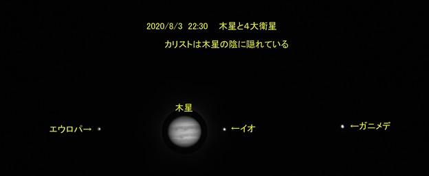 Photos: 木星と4大衛星