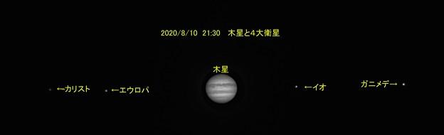 Photos: 8月10日 木星と4大衛星