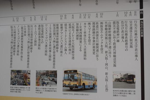 阪急バスお客様感謝Day(2019)0051