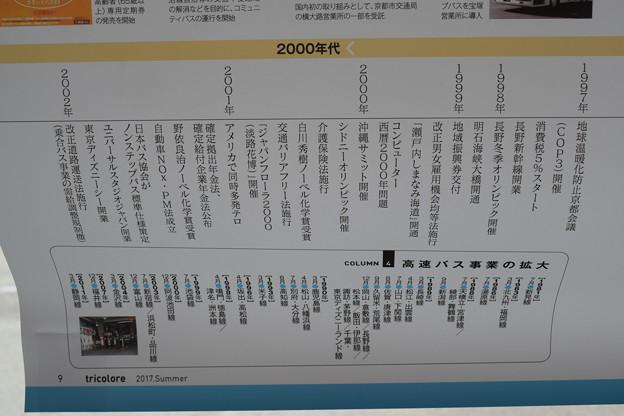 阪急バスお客様感謝Day(2019)0053