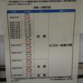 Photos: 天王寺駅の写真0014