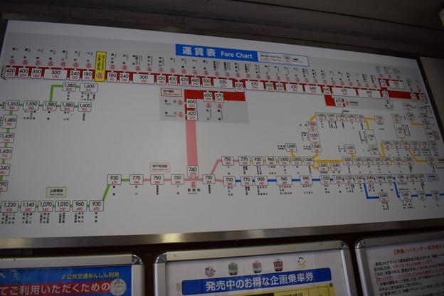 三木上の丸駅の写真0015