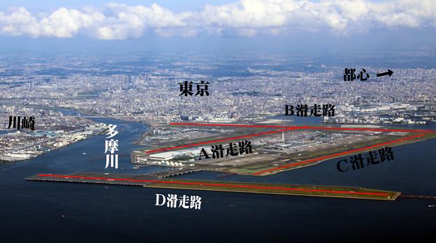 東京国際空港