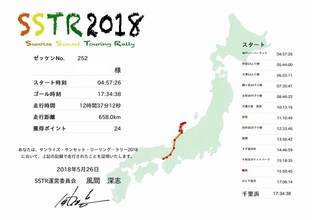 SSTR2018 走行記録