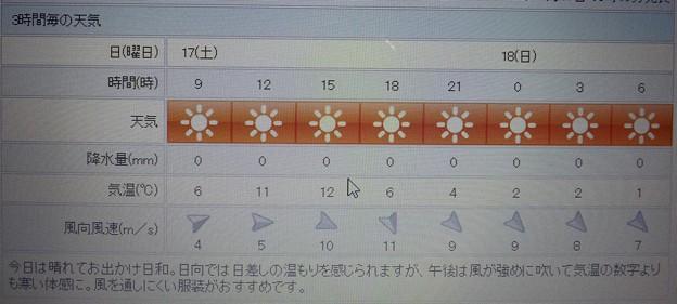 2018/02/17(土)・地元のお天気予報図