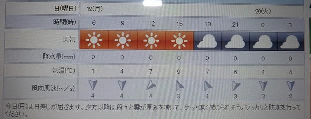 2018/02/19(月)・地元のお天気予報図