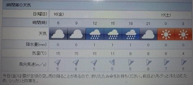 2018/03/16(金)・地元のお天気予報図