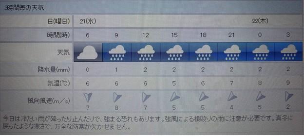2018/03/21(水・祝)・地元のお天気予報図