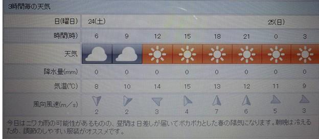 2018/03/24(土)・地元のお天気予報図