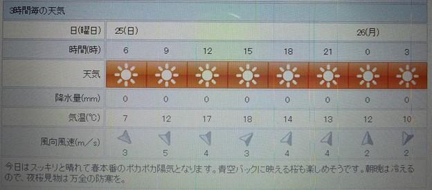 2018/03/25(日)・地元のお天気予報図