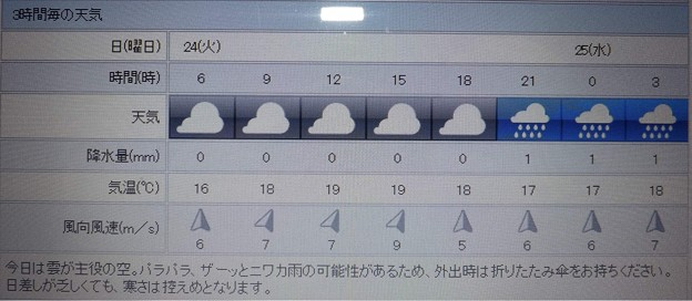 2018/04/24(火)・地元のお天気予報図