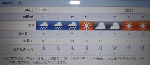 2018/04/25(水)・地元のお天気予報図