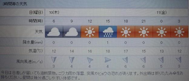 2018/05/10(木)・地元のお天気予報図