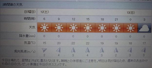 2018/05/12(土)・地元のお天気予報図