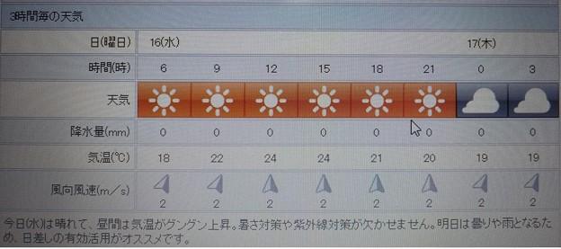 2018/05/16(水)・地元のお天気予報図