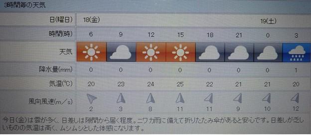 2018/05/18(金)・地元のお天気予報図
