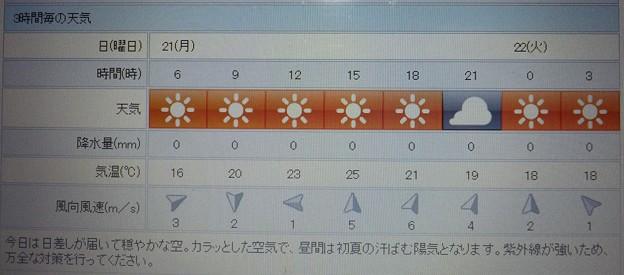 2018/05/21(月)・地元のお天気予報図