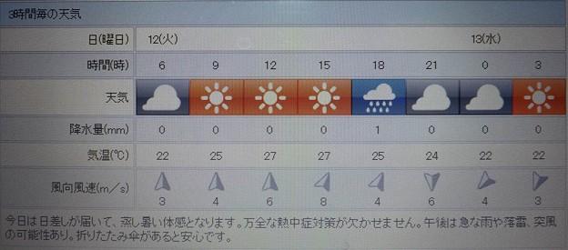 2018/06/12(火)・地元のお天気予報図