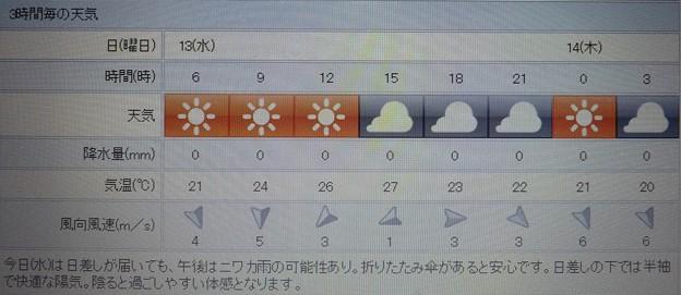 2018/06/13(水)・地元のお天気予報図