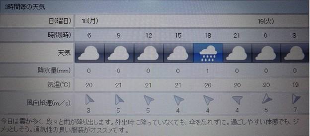 2018/06/18(月)・地元のお天気予報図